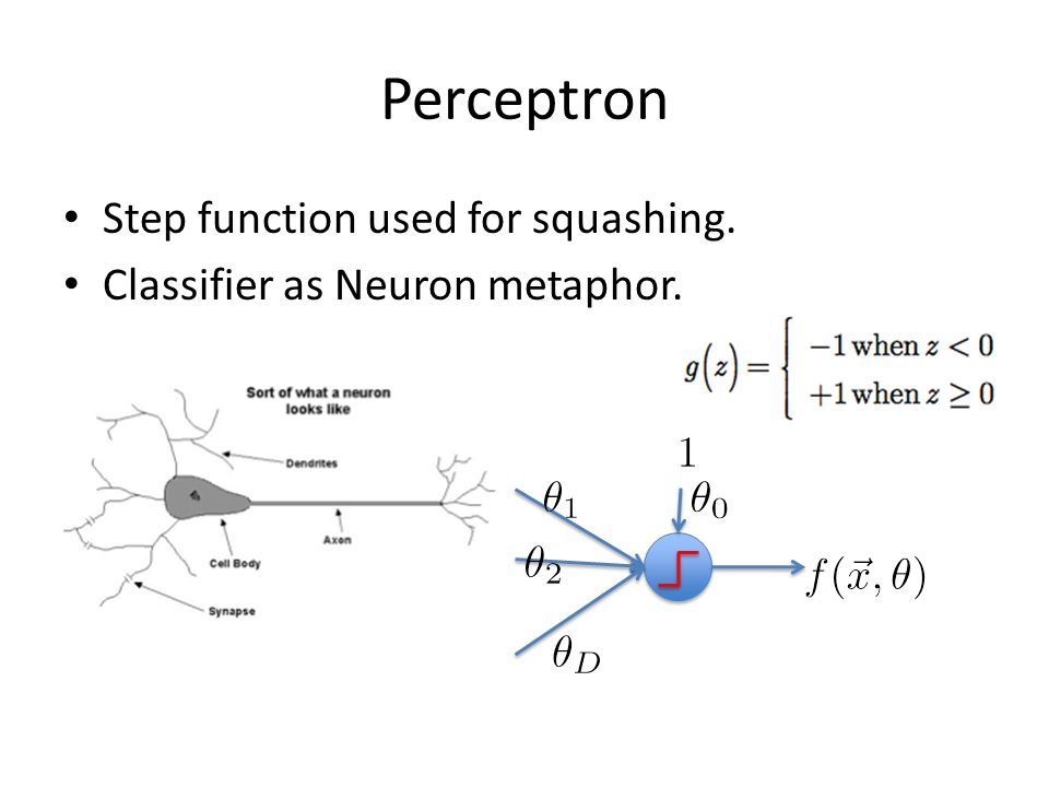 Perceptron Step function used for squashing.
