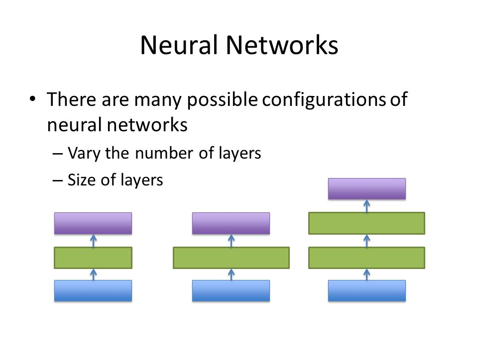 Neural Networks There are many possible configurations of neural networks. Vary the number of layers.