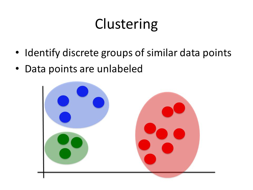 Clustering Identify discrete groups of similar data points
