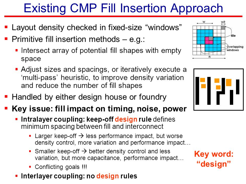 Existing CMP Fill Insertion Approach