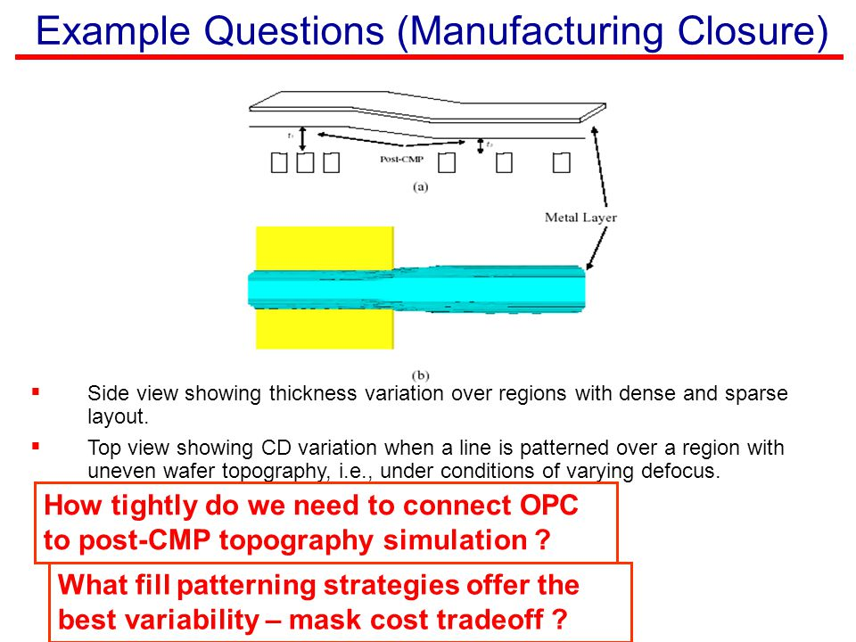 Example Questions (Manufacturing Closure)