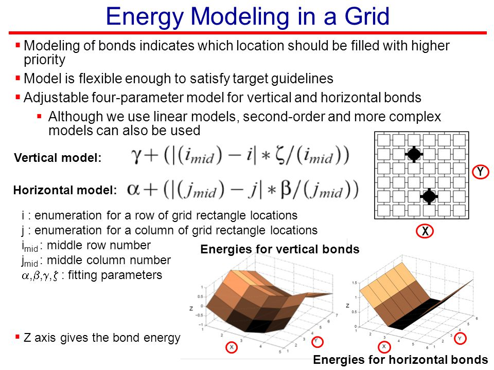 Energy Modeling in a Grid