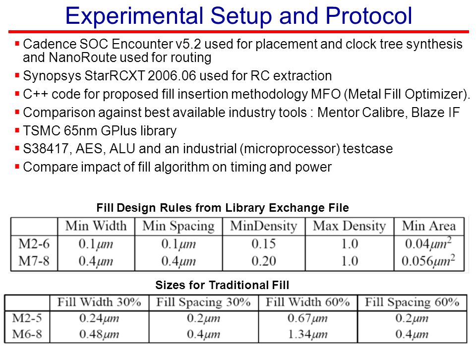 Experimental Setup and Protocol