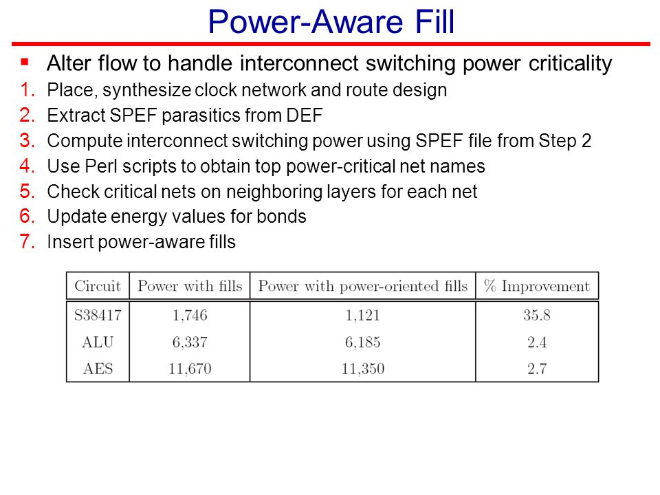 Power-Aware Fill Alter flow to handle interconnect switching power criticality. Place, synthesize clock network and route design.