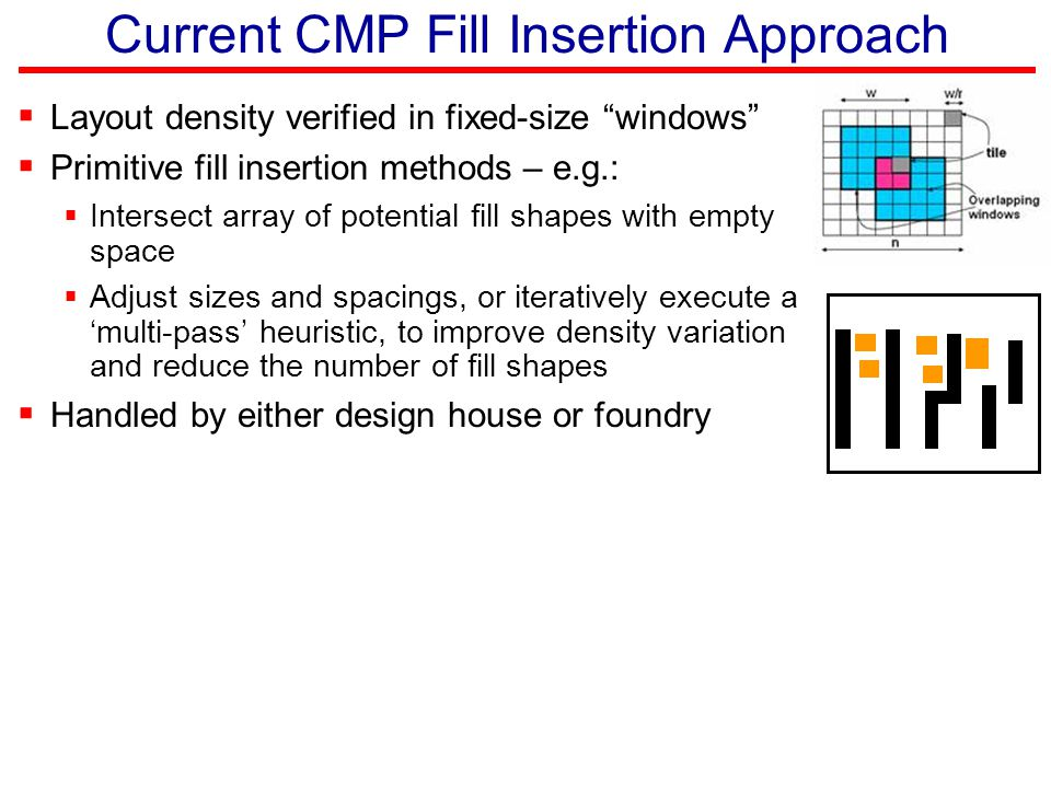 Current CMP Fill Insertion Approach