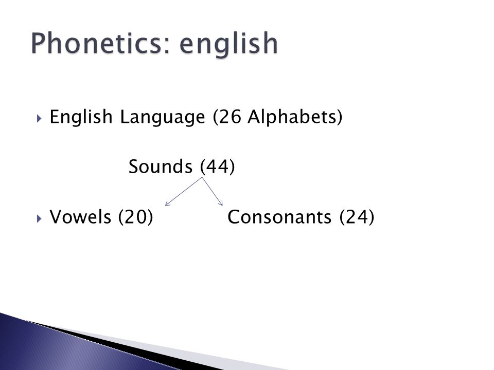 Phonetics: english English Language (26 Alphabets) Sounds (44)