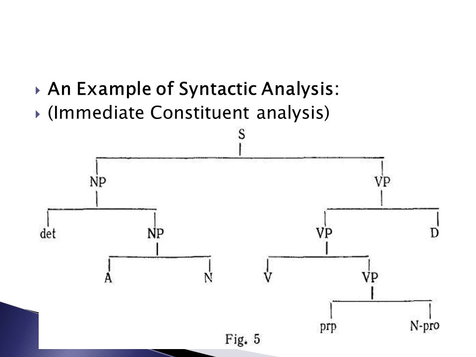 An Example of Syntactic Analysis: