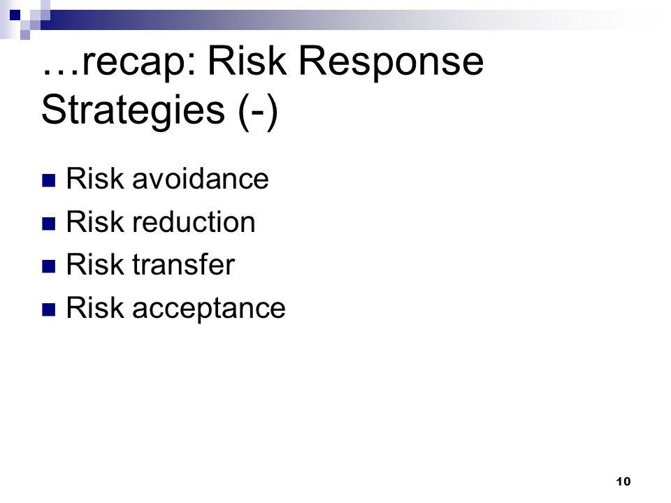 …recap: Risk Response Strategies (-)