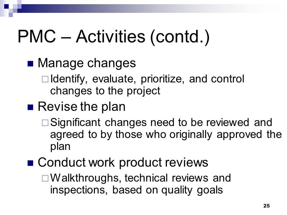 PMC – Activities (contd.)