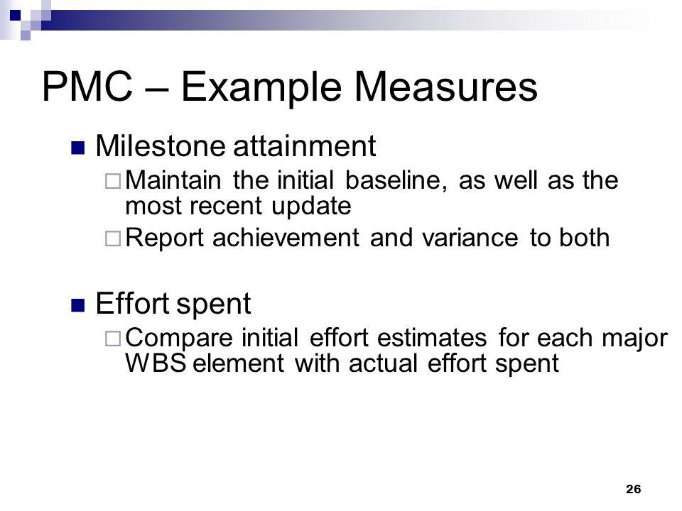 PMC – Example Measures Milestone attainment Effort spent