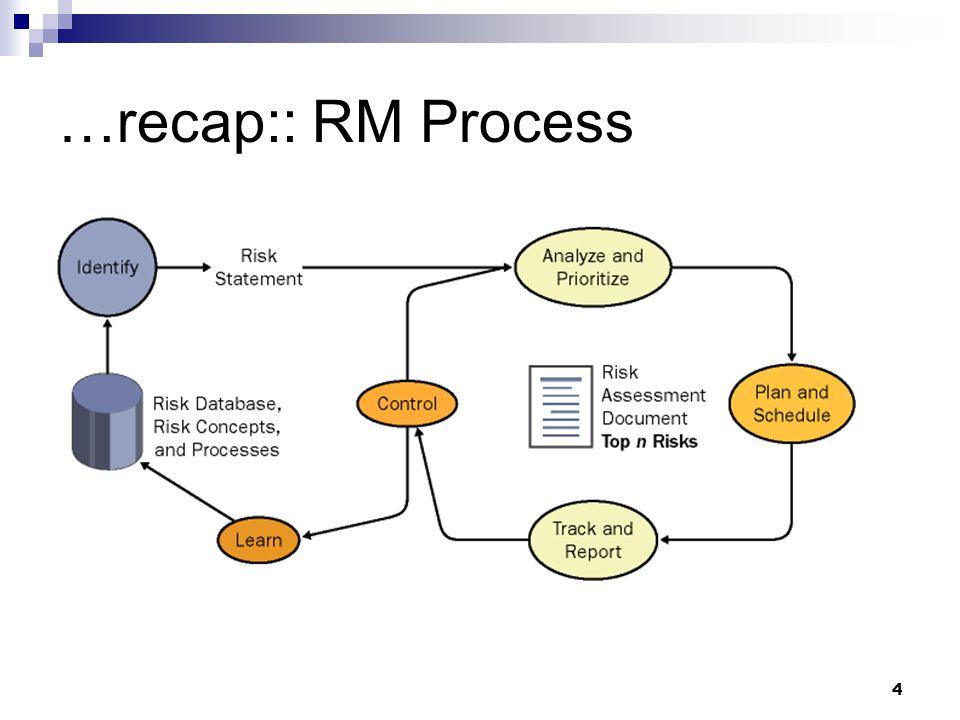 …recap:: RM Process