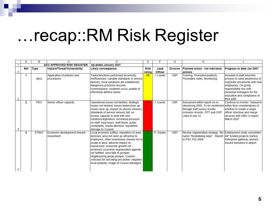 …recap::RM Risk Register