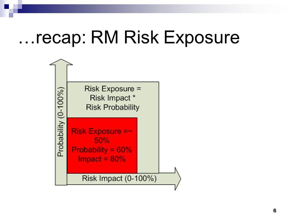 …recap: RM Risk Exposure