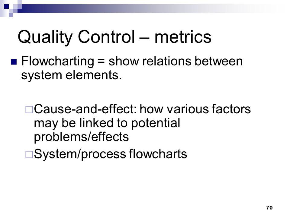 Quality Control – metrics