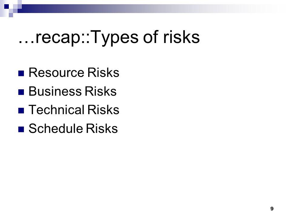 …recap::Types of risks