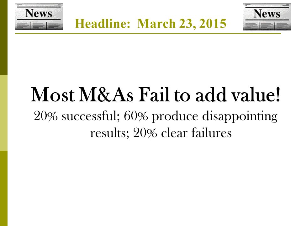 Most M&As Fail to add value!