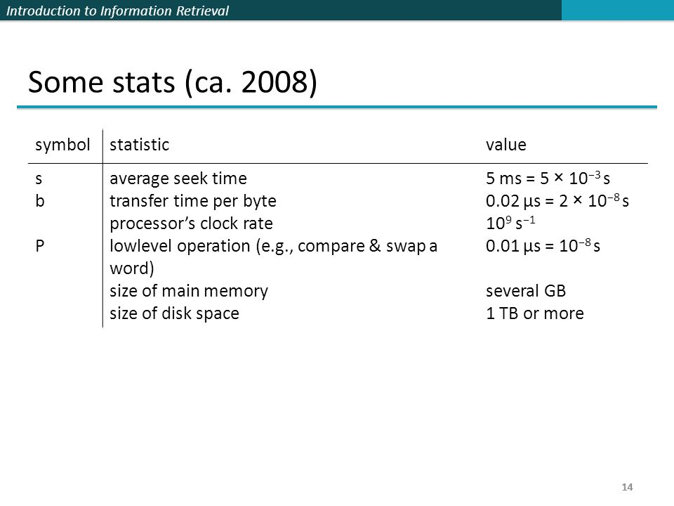 Some stats (ca. 2008) symbol statistic value s b P average seek time