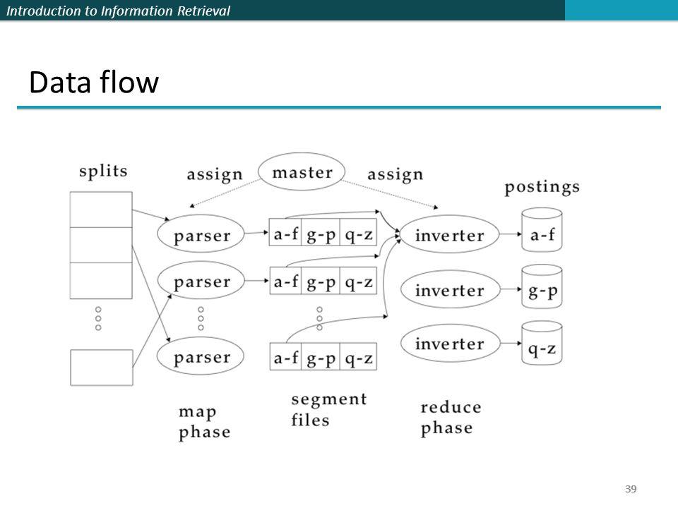 Data flow 39