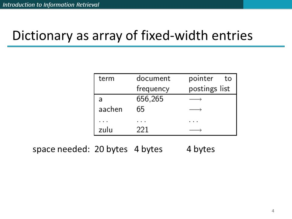 Dictionary as array of fixed-width entries