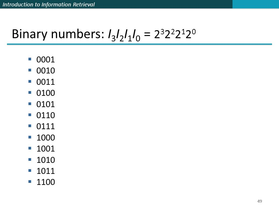 Binary numbers: I3I2I1I0 = 23222120 0001 0010 0011 0100 0101 0110 0111 1000 1001 1010 1011 1100 49