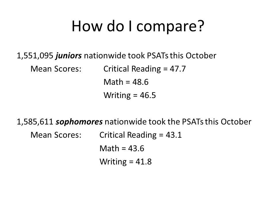 How do I compare