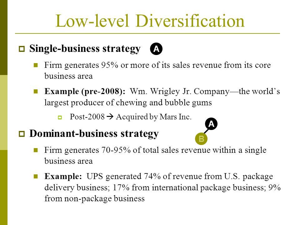 Low-level Diversification