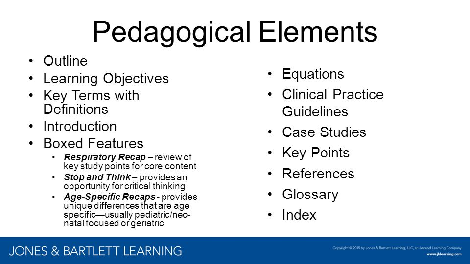 Pedagogical Elements Outline Learning Objectives Equations