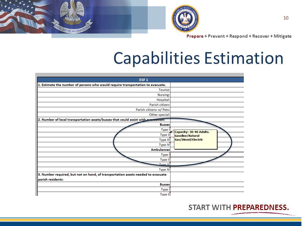 Capabilities Estimation
