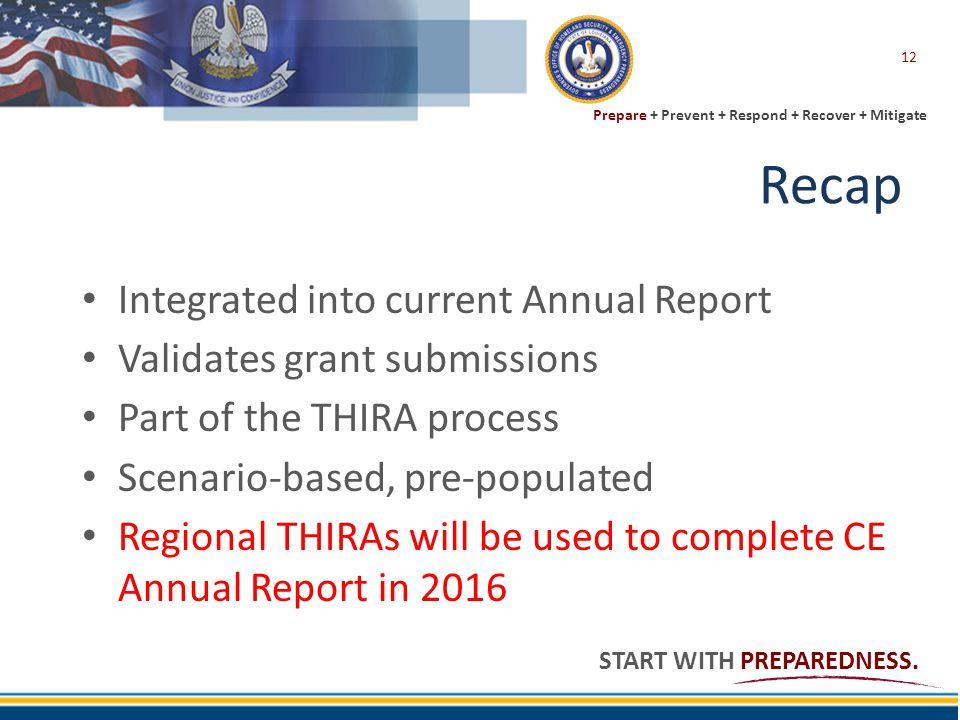 Recap Integrated into current Annual Report