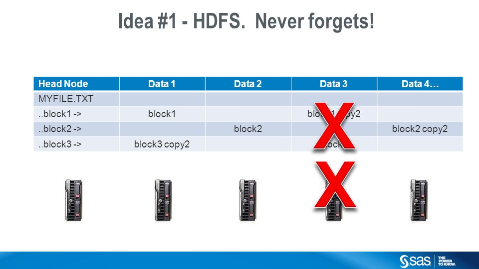 Idea #1 - HDFS. Never forgets!