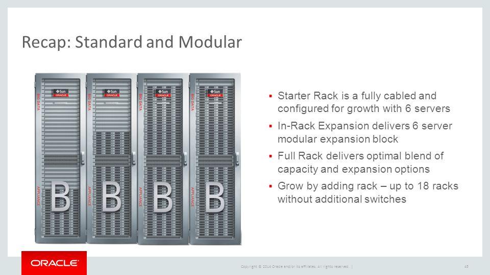 Recap: Standard and Modular