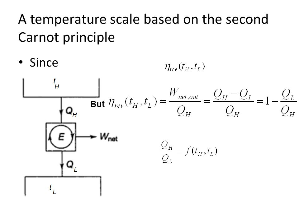 A temperature scale based on the second Carnot principle
