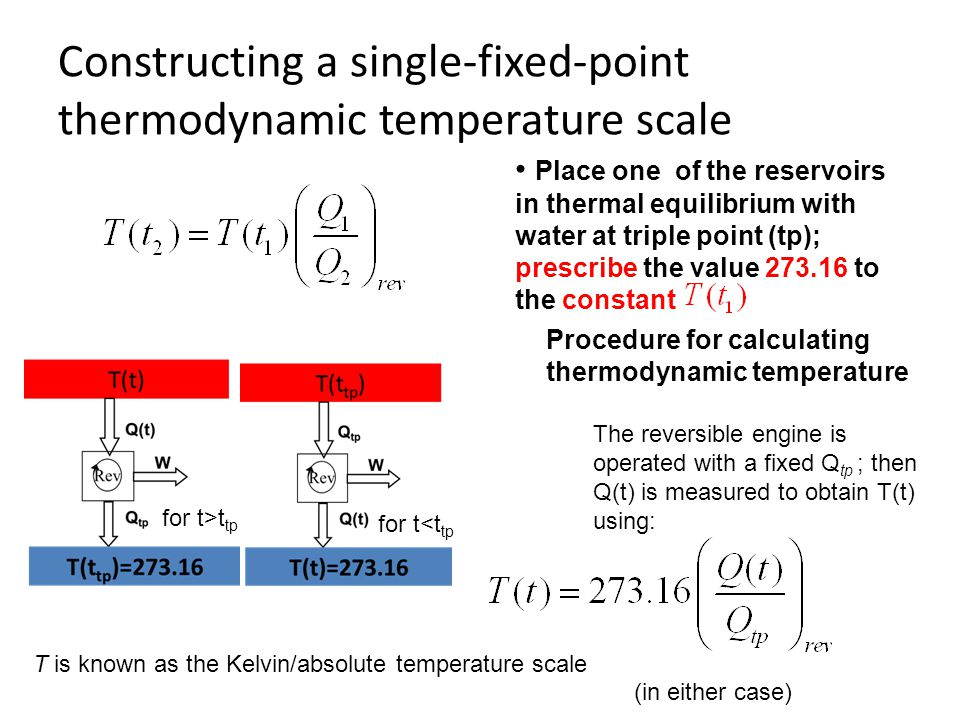 Constructing a single-fixed-point thermodynamic temperature scale