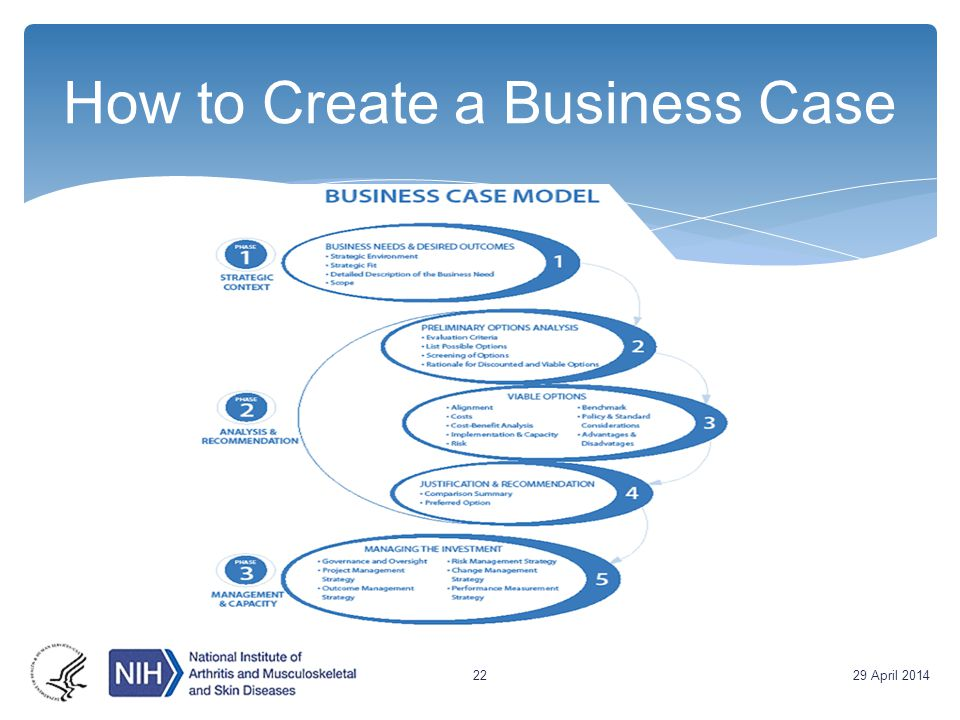 How to Create a Business Case