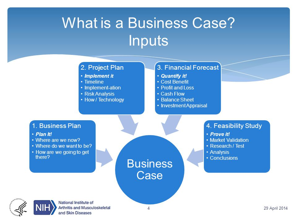 case business plan for seimens The #1 business planning software solution 500+ sample plans to inspire you your business is unique, and your business plan should be too.