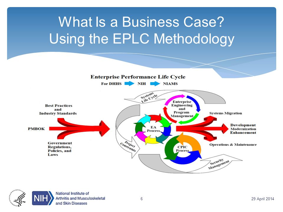 What Is a Business Case Using the EPLC Methodology