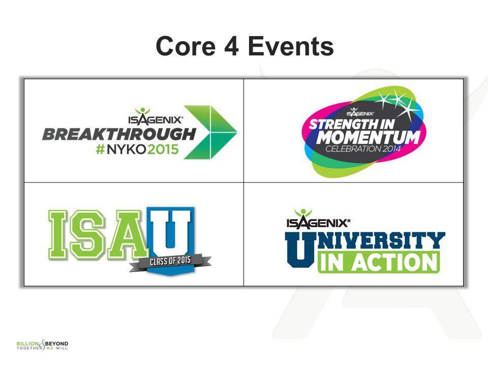 Core 4 Events