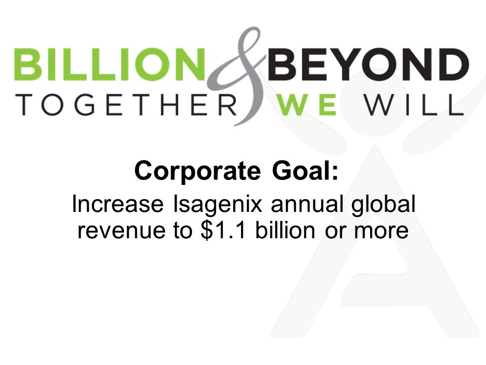 Increase Isagenix annual global revenue to $1.1 billion or more