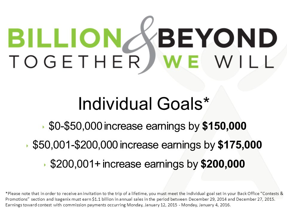 Individual Goals* $0-$50,000 increase earnings by $150,000