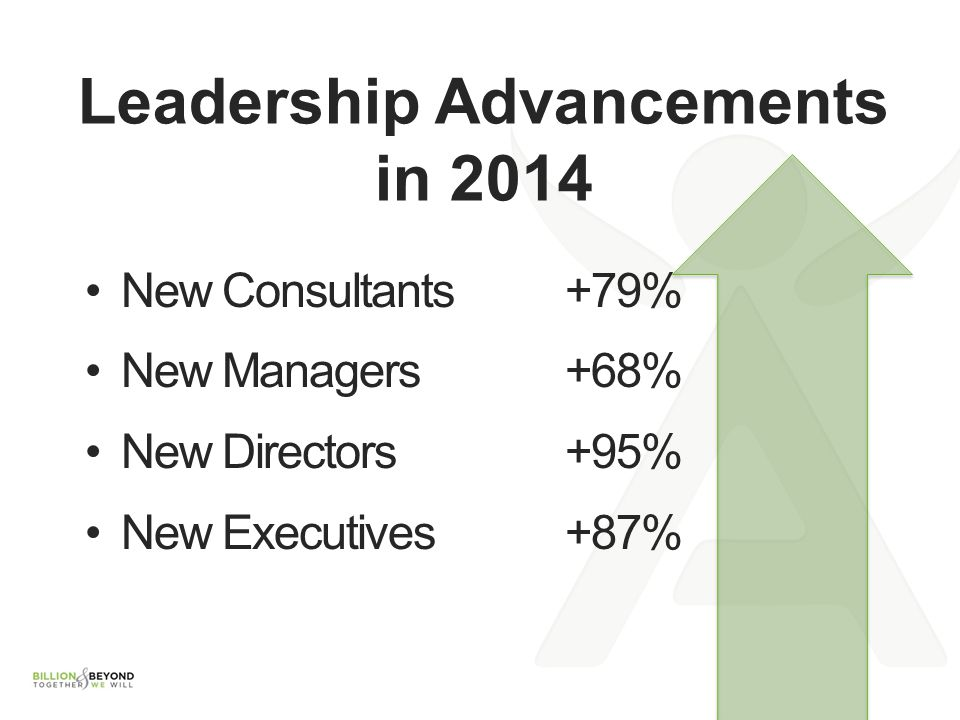 Leadership Advancements in 2014