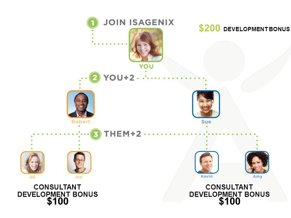 Consultant Development Bonus Consultant Development Bonus