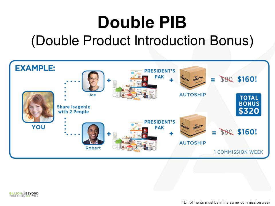 (Double Product Introduction Bonus)