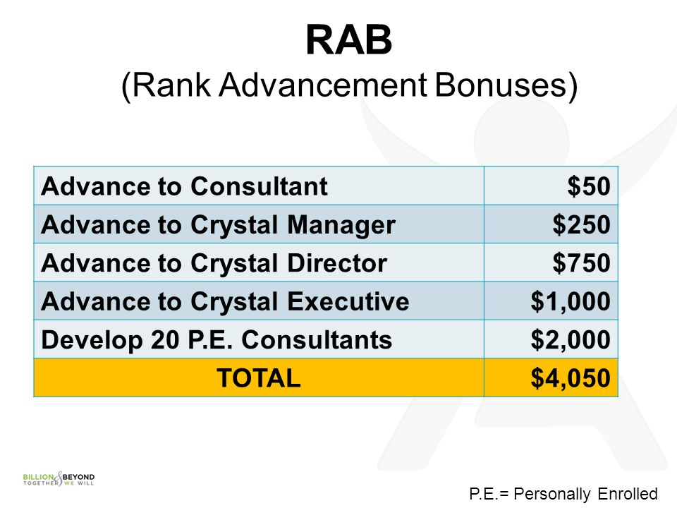 RAB (Rank Advancement Bonuses)