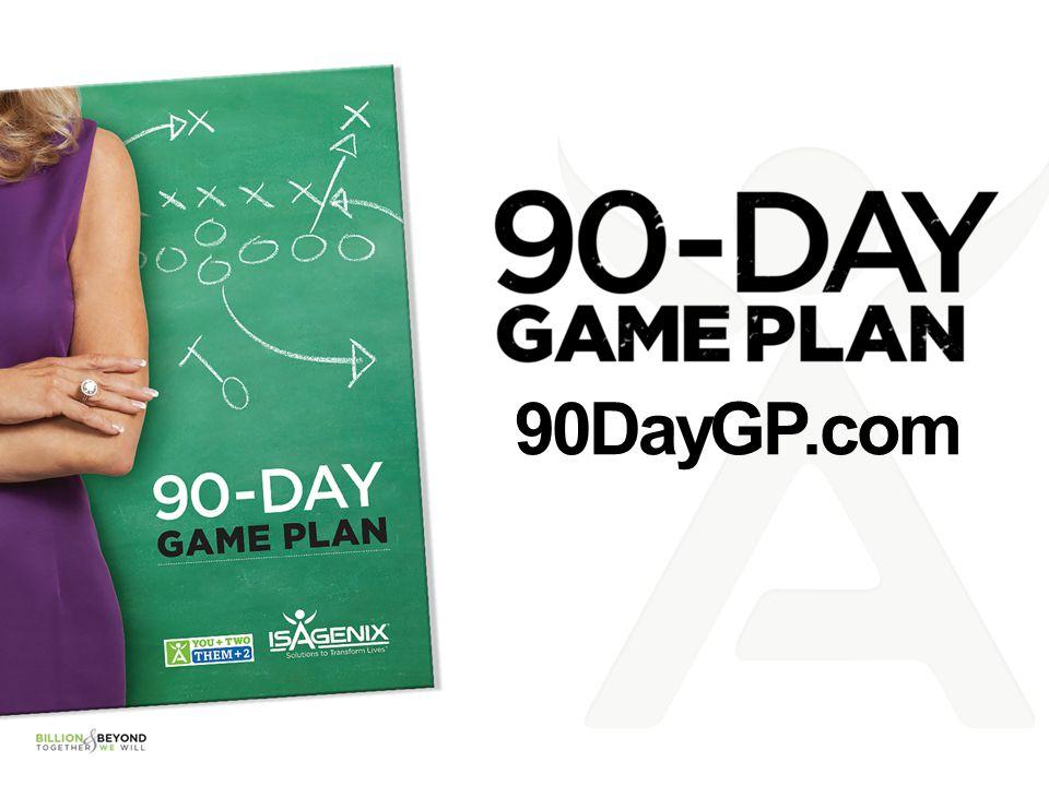 90DayGP.com