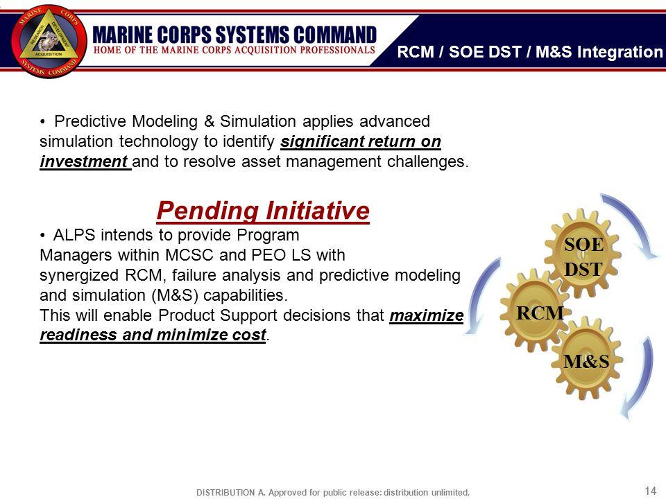RCM / SOE DST / M&S Integration