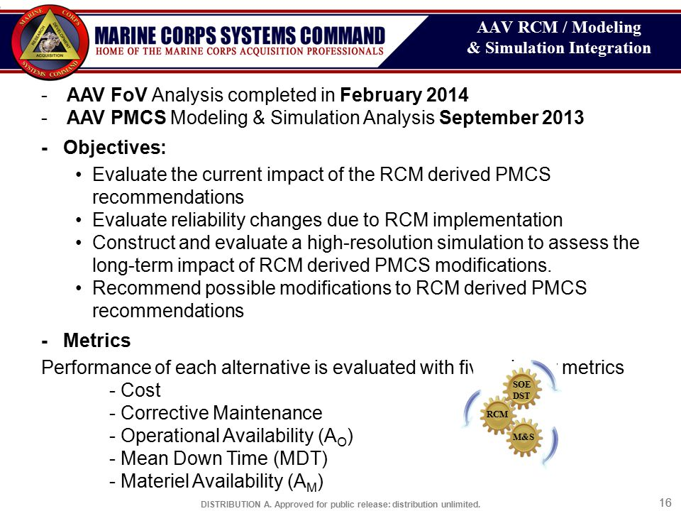 AAV RCM / Modeling & Simulation Integration