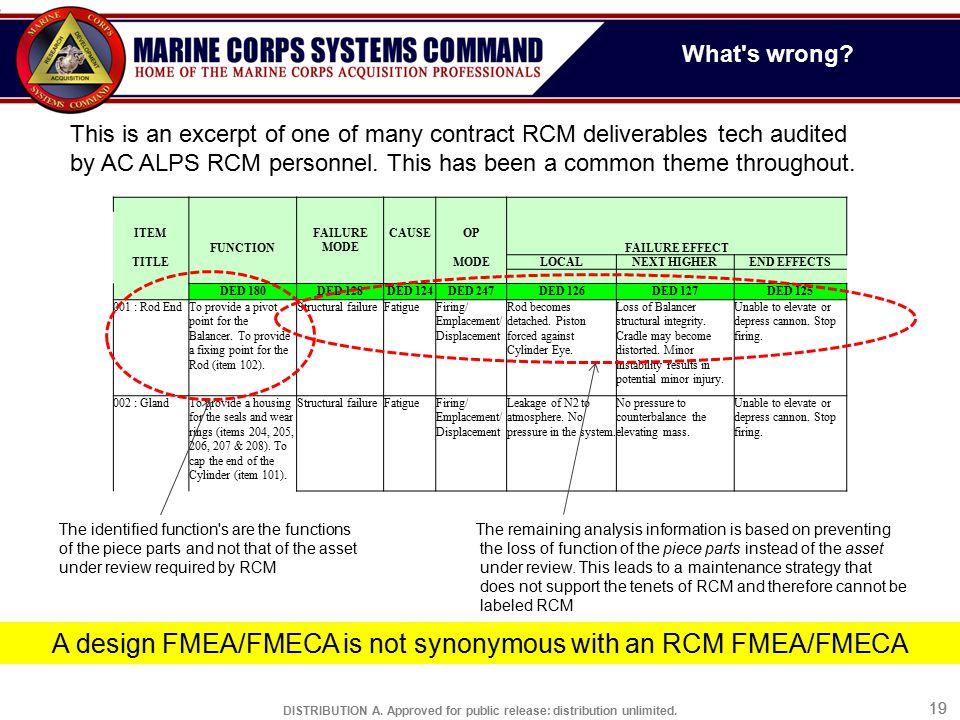 A design FMEA/FMECA is not synonymous with an RCM FMEA/FMECA