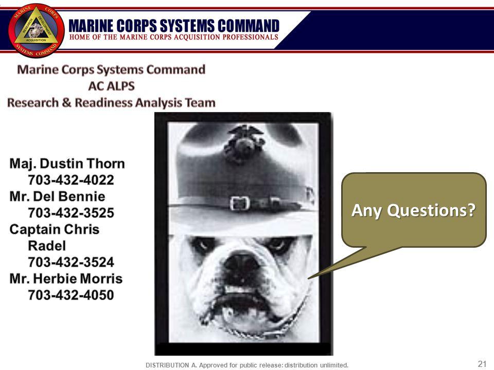 Any Questions Maj. Dustin Thorn 703-432-4022 Mr. Del Bennie