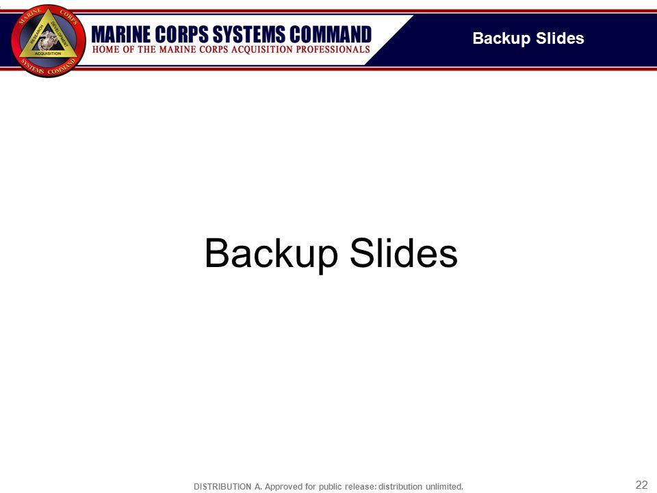 Backup Slides Backup Slides
