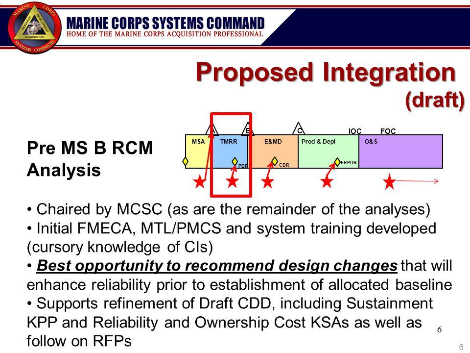 Proposed Integration (draft) Pre MS B RCM Analysis